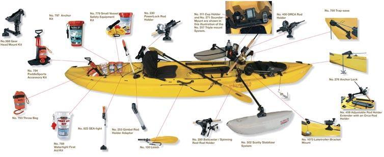 cosas para pescar en kayak